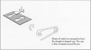 How safety pin is made? picture 2